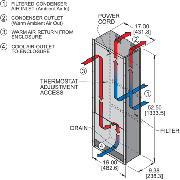 P52 (Discontinued) Air Conditioner isometric illustration
