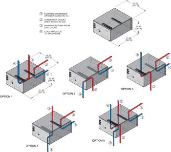 Rack-Mount Air Conditioner isometric illustration