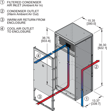 Advantage RP36 Air Conditioner isometric illustration