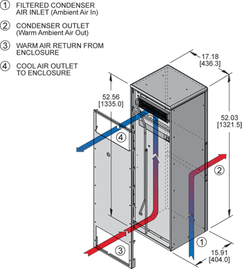Advantage RP52 (Dis.) Air Conditioner isometric illustration