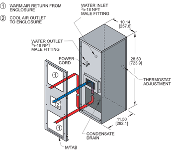 TrimLine WNP28 Air Conditioner isometric illustration