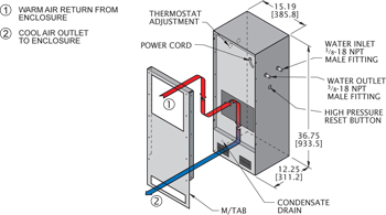 WNP36 (Switchable) Air Conditioner isometric illustration