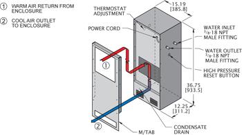TrimLine WNP36 Air Conditioner isometric illustration