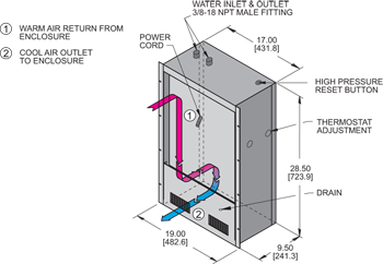 WP28 (Discontinued) Air Conditioner isometric illustration